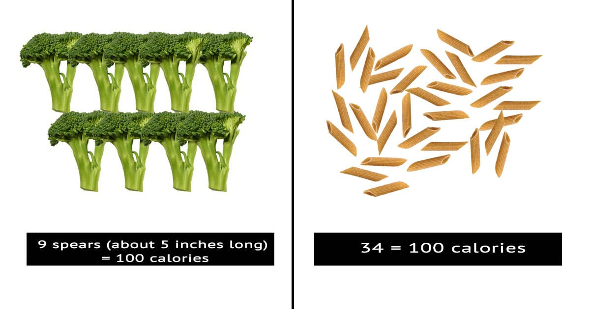 This is what 100 Calories of Healthy Food looks like